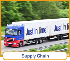 Anwendung_Supply-Chain