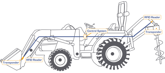 Tractor_Application_Example
